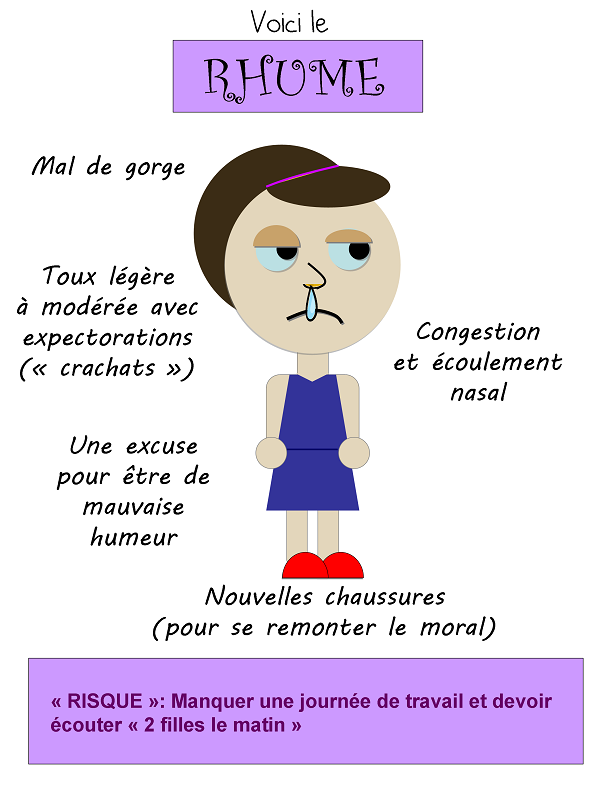 Symptômes du rhume